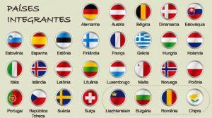 Lista de países do Tratado de Schengen