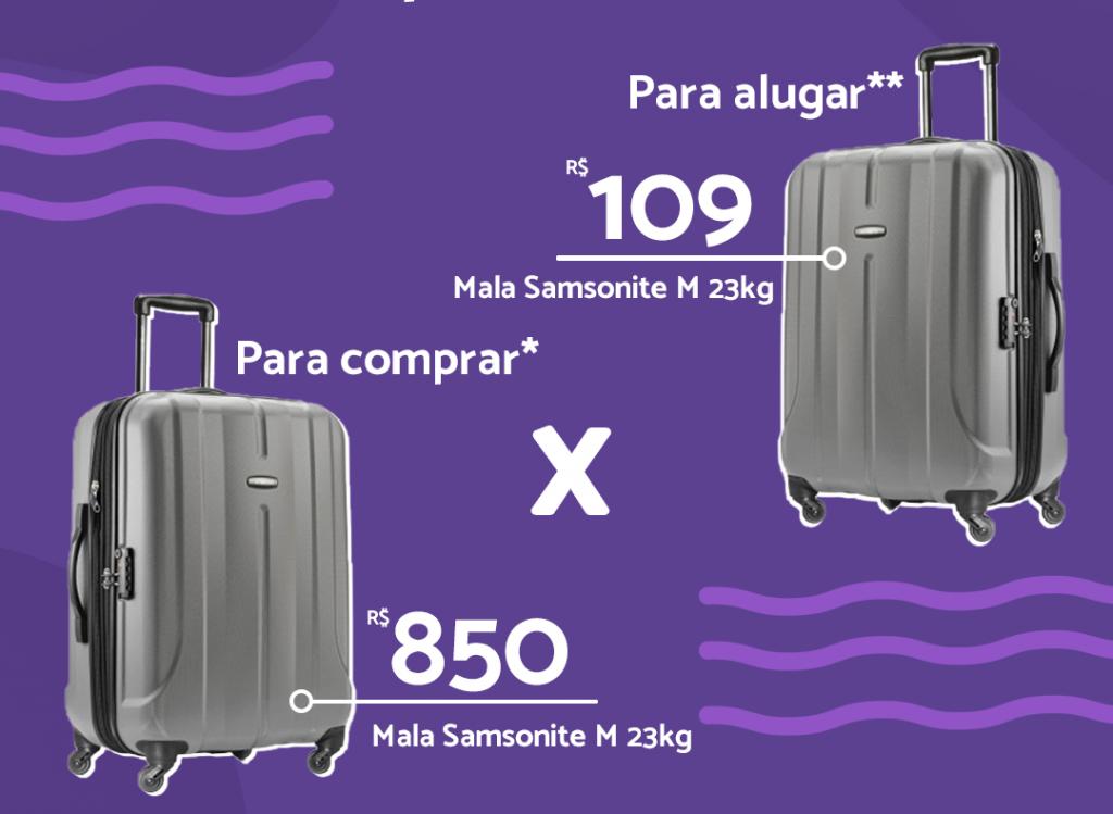 Comparação compra X aluguel de malas